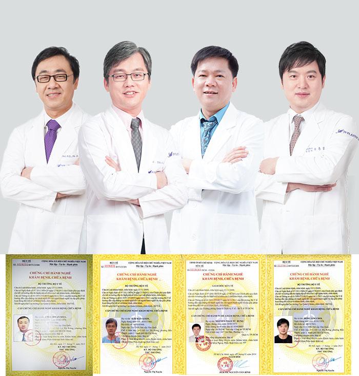 Đội ngũ bác sĩ đảm trách 1 lĩnh vực chuyên biệt và có sự chuyển giao công nghệ định kỳ giữa 2 bên (JW toàn cầu và JW chi nhánh Việt Nam)