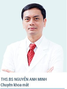 THS.BS NGUYỄN ANH MINH