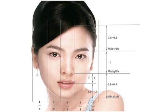 Tiêu chuẩn khuôn mặt đẹp