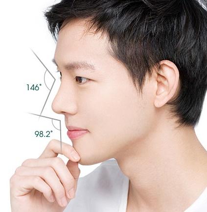 Dáng mũi bọc sụn đúng chuẩn giúp phái mạnh thêm tự tin hơn