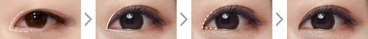 mở rộng gốc mắt trong