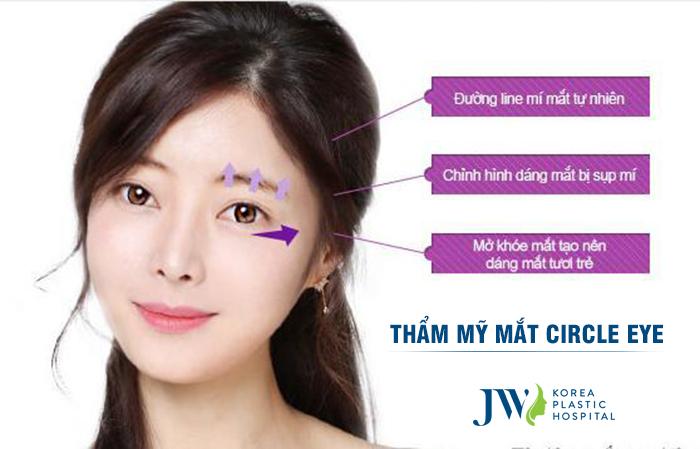cat-mi-mat-circle-eye