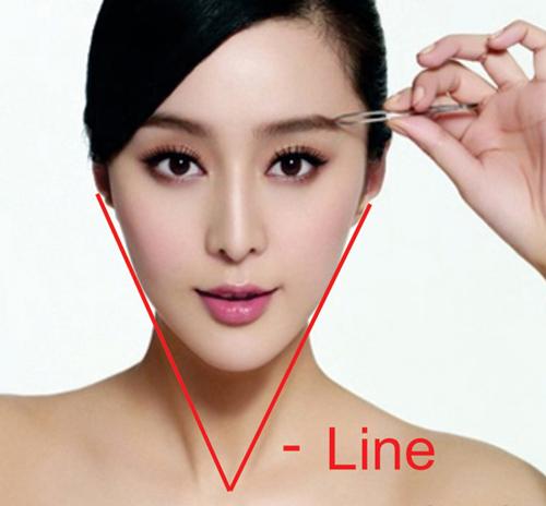 Tìm hiểu mặt V line để tóc gì?